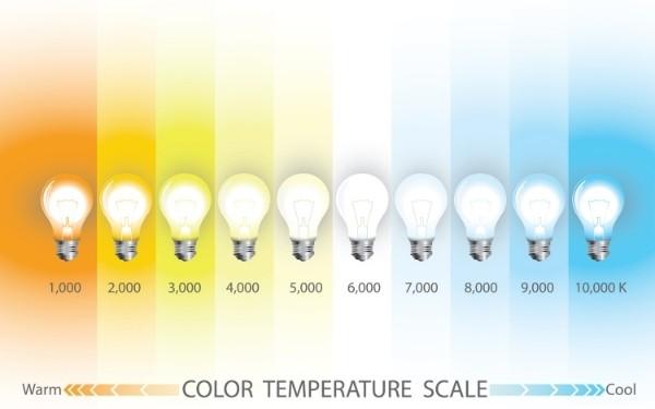 lighting kelvin temperatures